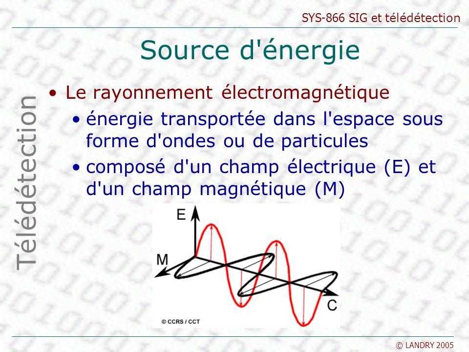 SYS-866 SIG et télédétection © LANDRY 2005 Source d énergie Le rayonnement électromagnétique Longueur d onde (λ en m) longueur d un cycle d une onde, distance entre deux crêtes successives d une onde mesurée en mètres ou sous-multiples Fréquence (v en Hz) nombre d oscillations par unité de temps Inversement proportionnelles C = λ v C = vitesse de la lumière Télédétection