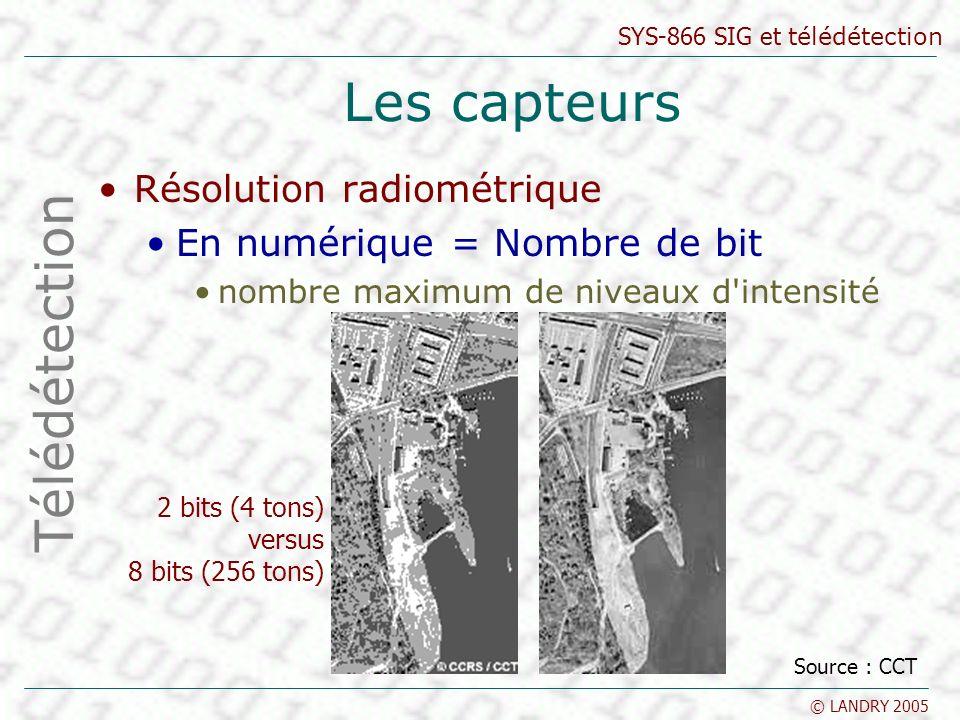 SYS-866 SIG et télédétection © LANDRY 2005 Les capteurs Résolution radiométrique En numérique = Nombre de bit nombre maximum de niveaux d'intensité Té