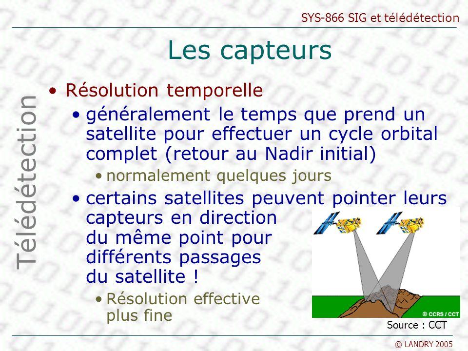 SYS-866 SIG et télédétection © LANDRY 2005 Les capteurs Résolution temporelle généralement le temps que prend un satellite pour effectuer un cycle orb