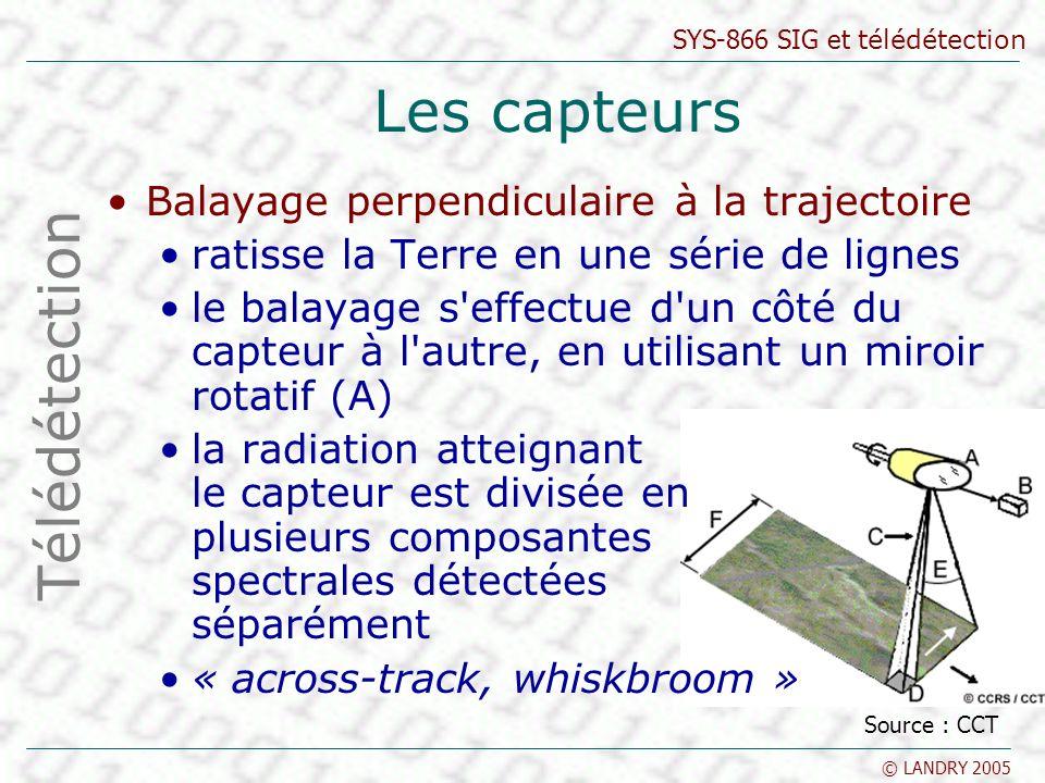 SYS-866 SIG et télédétection © LANDRY 2005 Les capteurs Balayage perpendiculaire à la trajectoire ratisse la Terre en une série de lignes le balayage