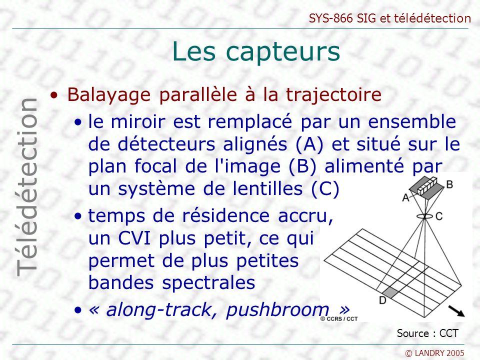 SYS-866 SIG et télédétection © LANDRY 2005 Les capteurs Balayage parallèle à la trajectoire le miroir est remplacé par un ensemble de détecteurs align