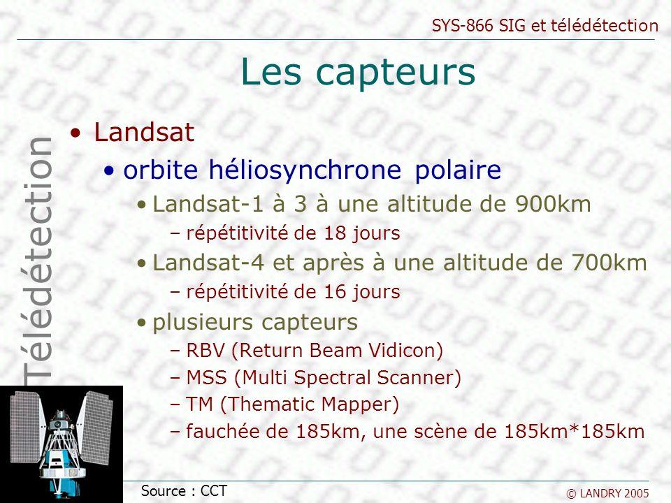 SYS-866 SIG et télédétection © LANDRY 2005 Les capteurs Landsat orbite héliosynchrone polaire Landsat-1 à 3 à une altitude de 900km –répétitivité de 1