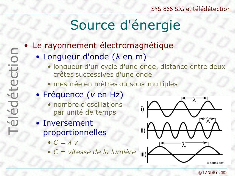 SYS-866 SIG et télédétection © LANDRY 2005 Source d énergie Propriétés des ondes électromagnétiques la polarisation concerne la variation du plan doscillation de londe produite par les plans deau, les feuilles, les aérosols contenus dans latmosphère … ou les filtres .