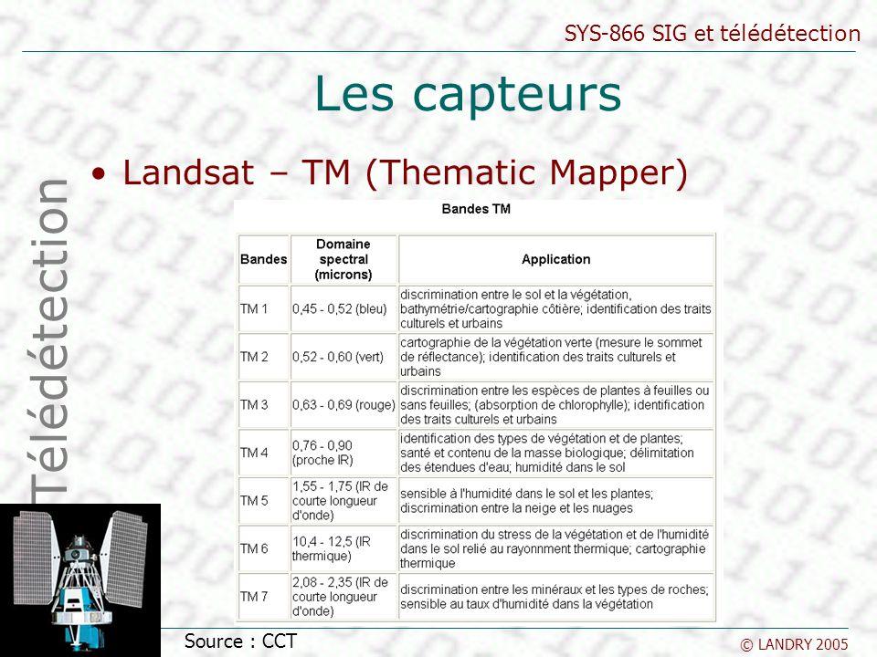SYS-866 SIG et télédétection © LANDRY 2005 Les capteurs Landsat – TM (Thematic Mapper) Télédétection Source : CCT