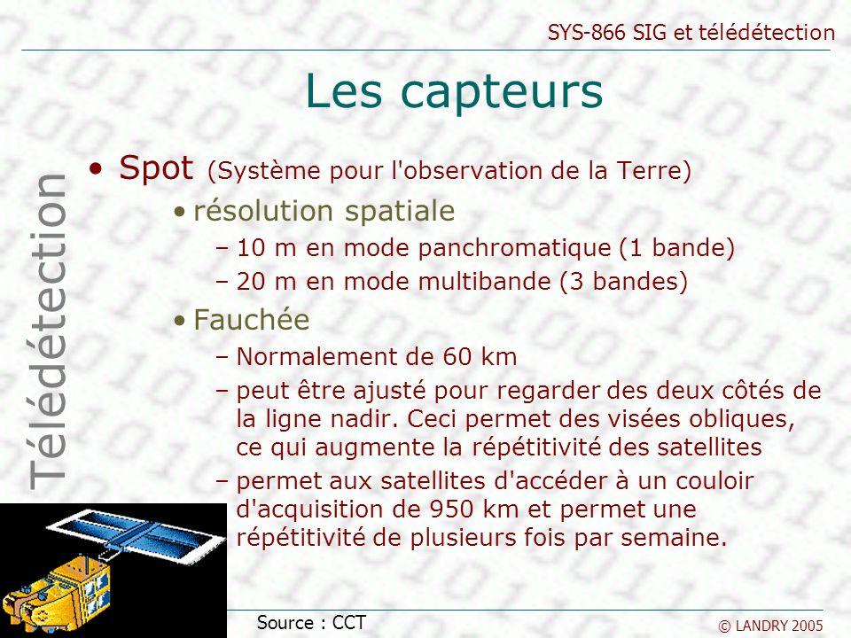 SYS-866 SIG et télédétection © LANDRY 2005 Les capteurs Spot (Système pour l'observation de la Terre) résolution spatiale –10 m en mode panchromatique