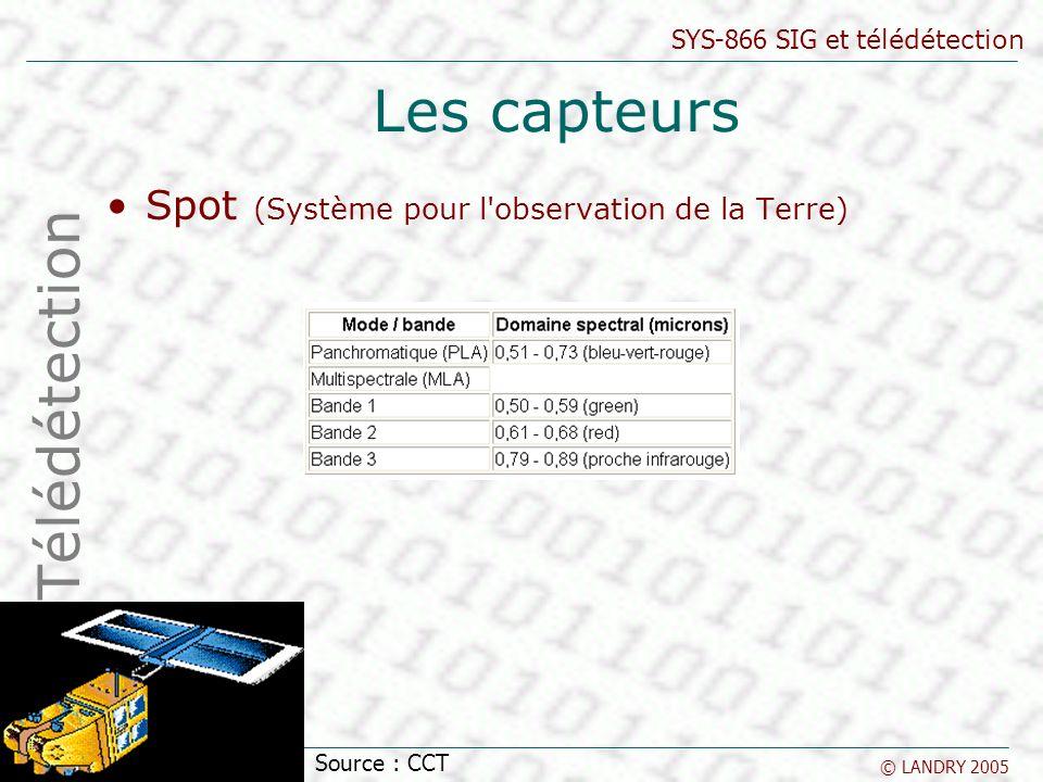 SYS-866 SIG et télédétection © LANDRY 2005 Les capteurs Spot (Système pour l'observation de la Terre) Télédétection Source : CCT