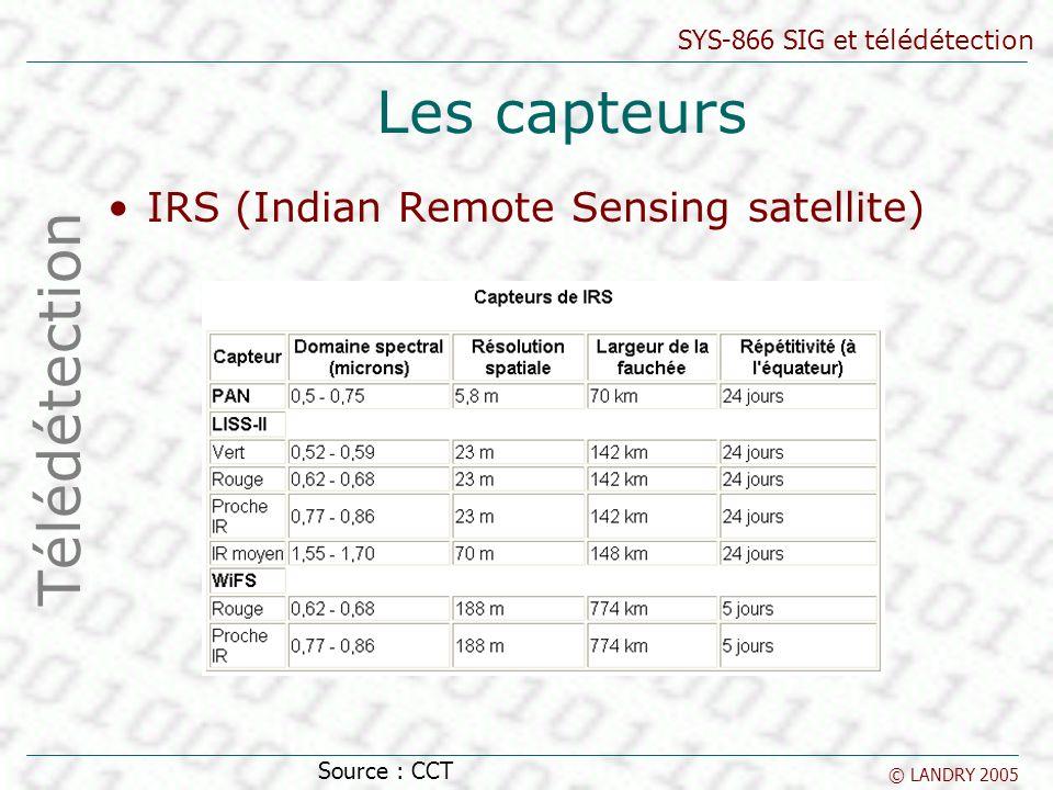 SYS-866 SIG et télédétection © LANDRY 2005 Les capteurs IRS (Indian Remote Sensing satellite) Télédétection Source : CCT