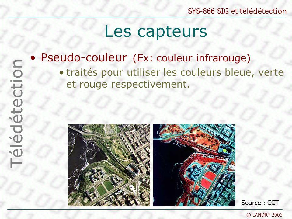 SYS-866 SIG et télédétection © LANDRY 2005 Les capteurs Pseudo-couleur (Ex: couleur infrarouge) traités pour utiliser les couleurs bleue, verte et rou