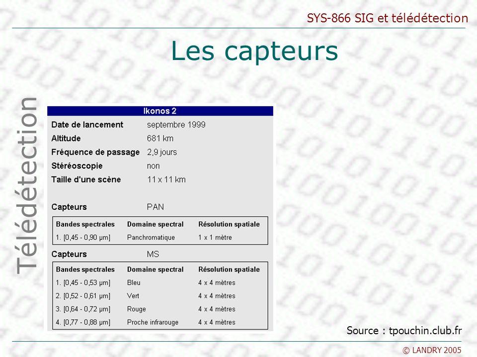 SYS-866 SIG et télédétection © LANDRY 2005 Les capteurs Télédétection Source : tpouchin.club.fr