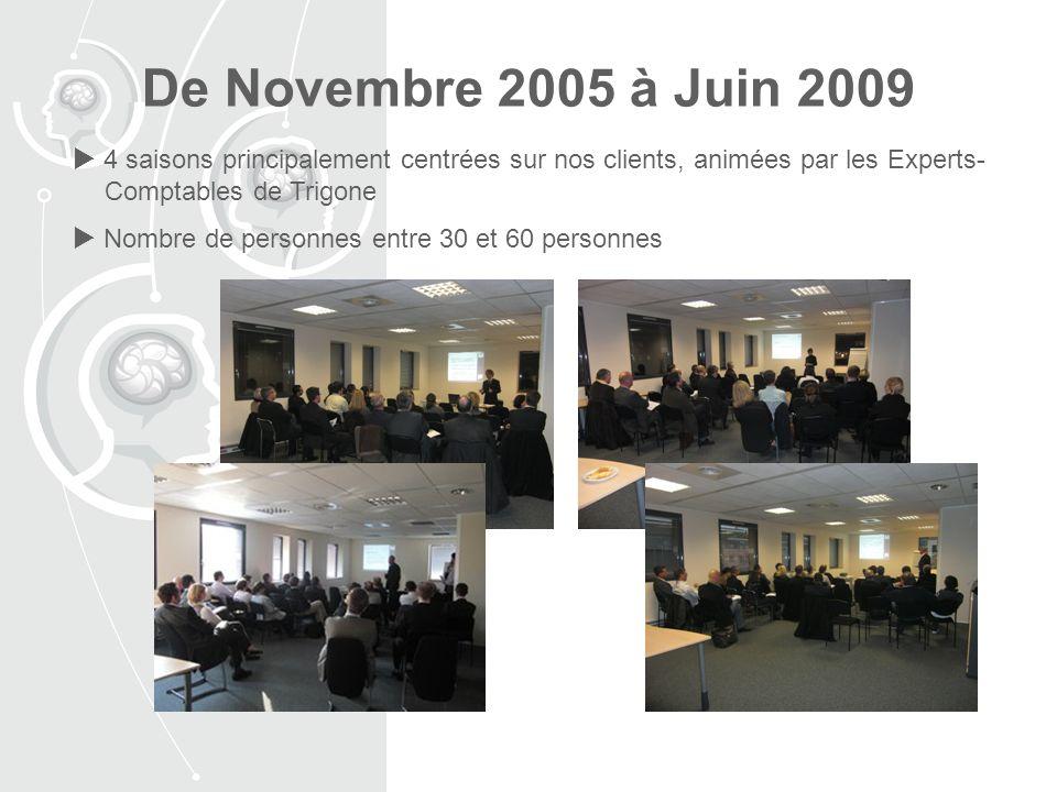 De Novembre 2005 à Juin 2009 4 saisons principalement centrées sur nos clients, animées par les Experts- Comptables de Trigone Nombre de personnes entre 30 et 60 personnes