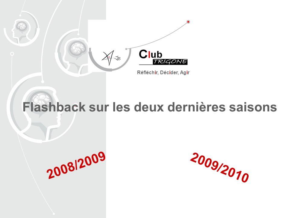 Flashback sur les deux dernières saisons 2008/2009 2009/2010 Réfléchir, Décider, Agir