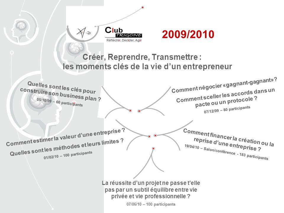 Créer, Reprendre, Transmettre : les moments clés de la vie dun entrepreneur Comment négocier «gagnant-gagnant».