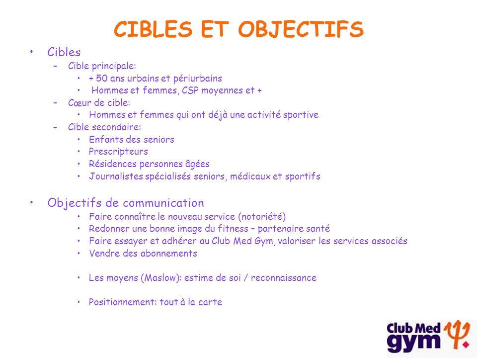 CIBLES ET OBJECTIFS Cibles –Cible principale: + 50 ans urbains et périurbains Hommes et femmes, CSP moyennes et + –Cœur de cible: Hommes et femmes qui