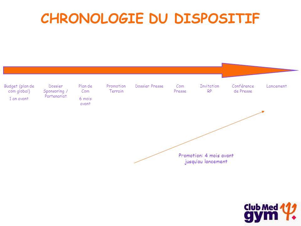 CHRONOLOGIE DU DISPOSITIF LancementBudget (plan de com global) 1 an avant Dossier Sponsoring / Partenariat Plan de Com 6 mois avant Promotion Terrain