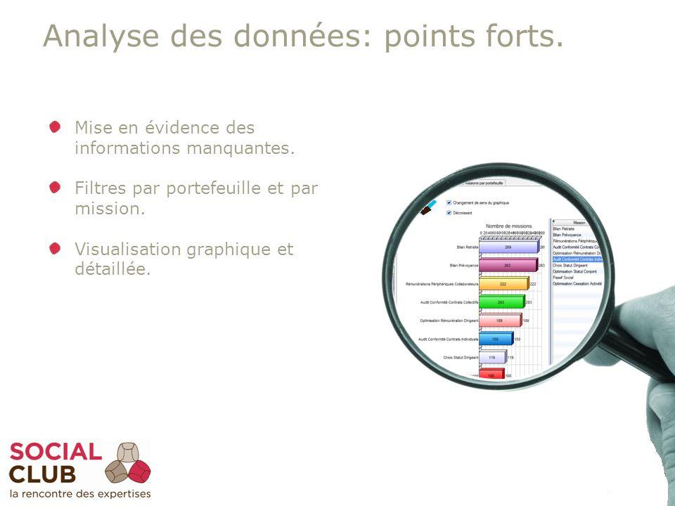 25 Analyse des données: points forts. Mise en évidence des informations manquantes. Filtres par portefeuille et par mission. Visualisation graphique e