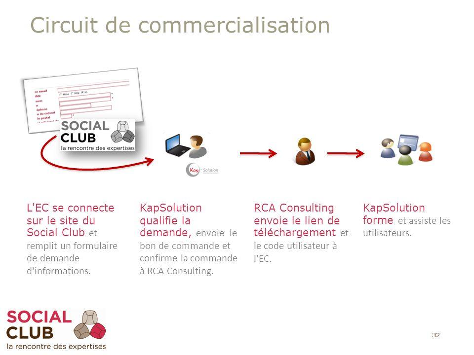 Circuit de commercialisation 32 L'EC se connecte sur le site du Social Club et remplit un formulaire de demande d'informations. KapSolution qualifie l