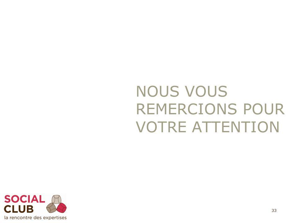 NOUS VOUS REMERCIONS POUR VOTRE ATTENTION 33