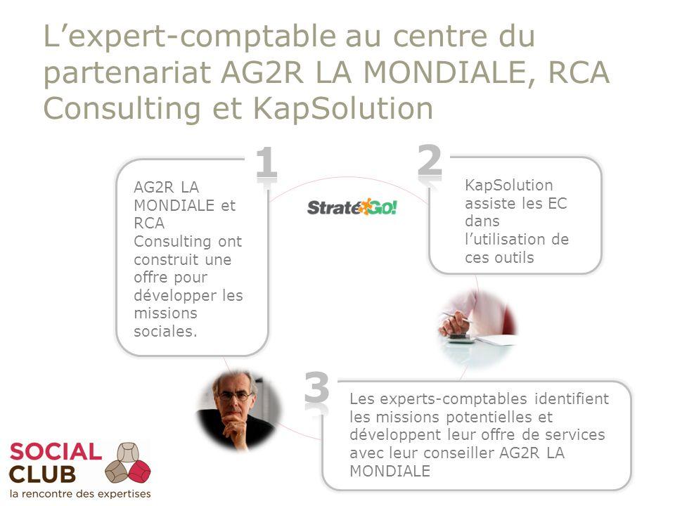 Lexpert-comptable au centre du partenariat AG2R LA MONDIALE, RCA Consulting et KapSolution Les experts-comptables identifient les missions potentielle