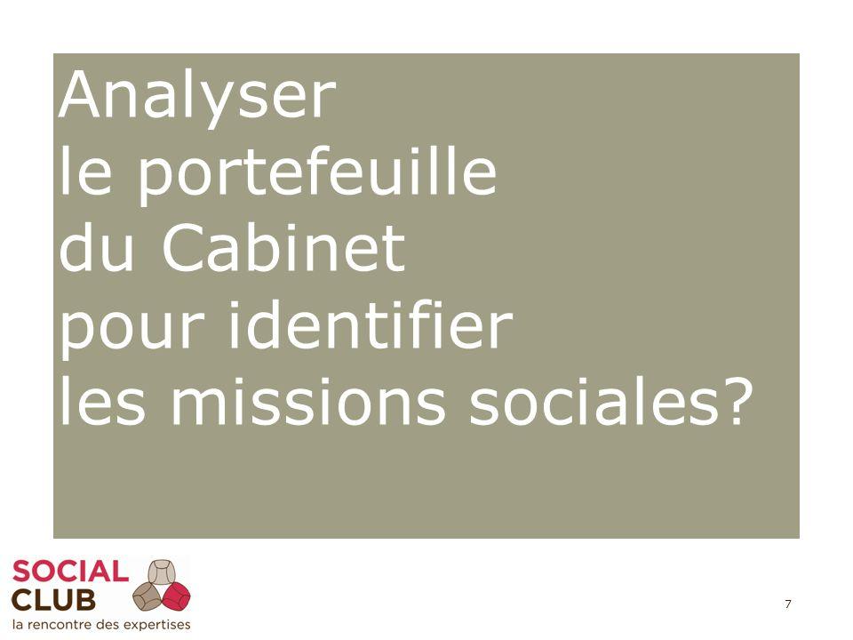 7 Analyser le portefeuille du Cabinet pour identifier les missions sociales