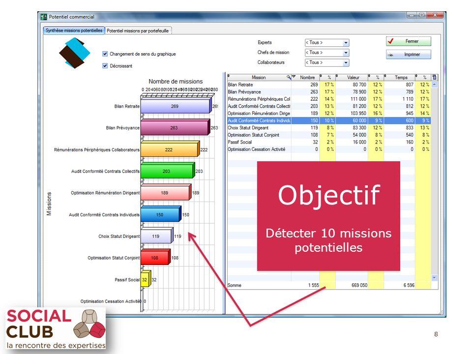 8 Objectif Détecter 10 missions potentielles Objectif Détecter 10 missions potentielles