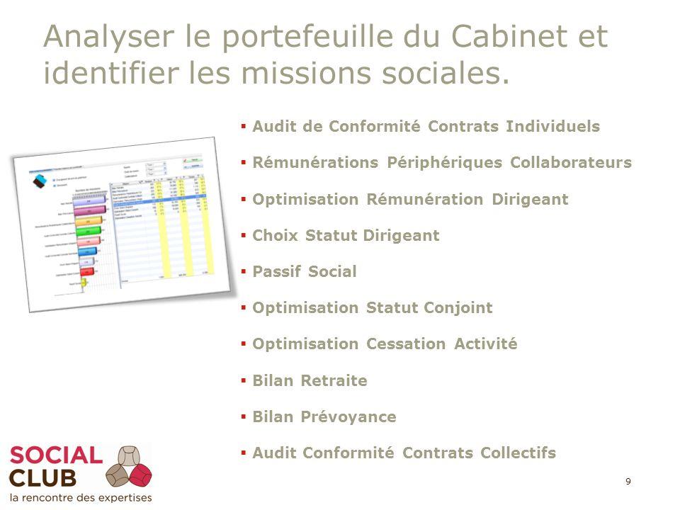 9 Analyser le portefeuille du Cabinet et identifier les missions sociales.