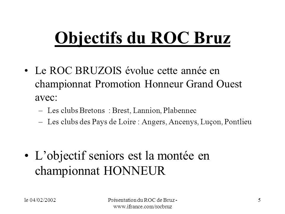 le 04/02/2002Présentation du ROC de Bruz - www.ifrance.com/rocbruz 5 Le ROC BRUZOIS évolue cette année en championnat Promotion Honneur Grand Ouest av