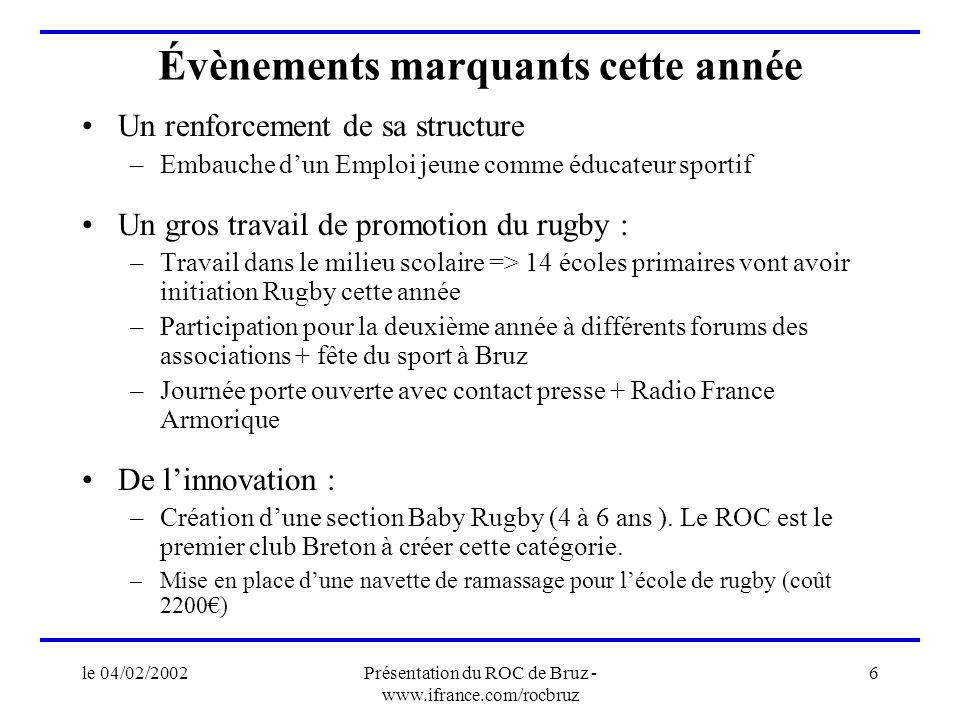 le 04/02/2002Présentation du ROC de Bruz - www.ifrance.com/rocbruz 6 Évènements marquants cette année Un renforcement de sa structure –Embauche dun Em