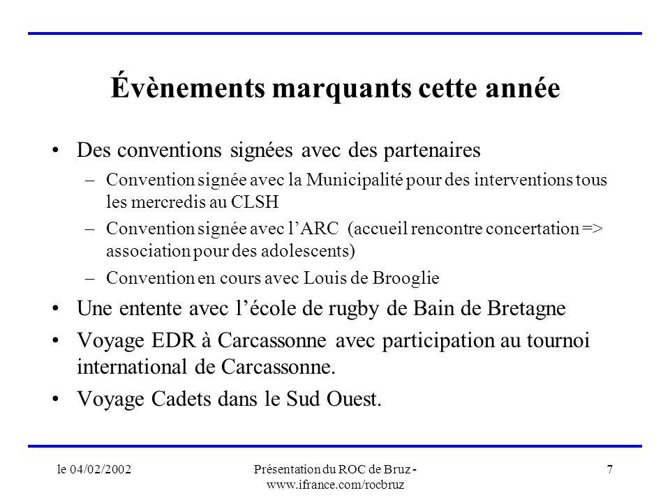 le 04/02/2002Présentation du ROC de Bruz - www.ifrance.com/rocbruz 7 Des conventions signées avec des partenaires –Convention signée avec la Municipal