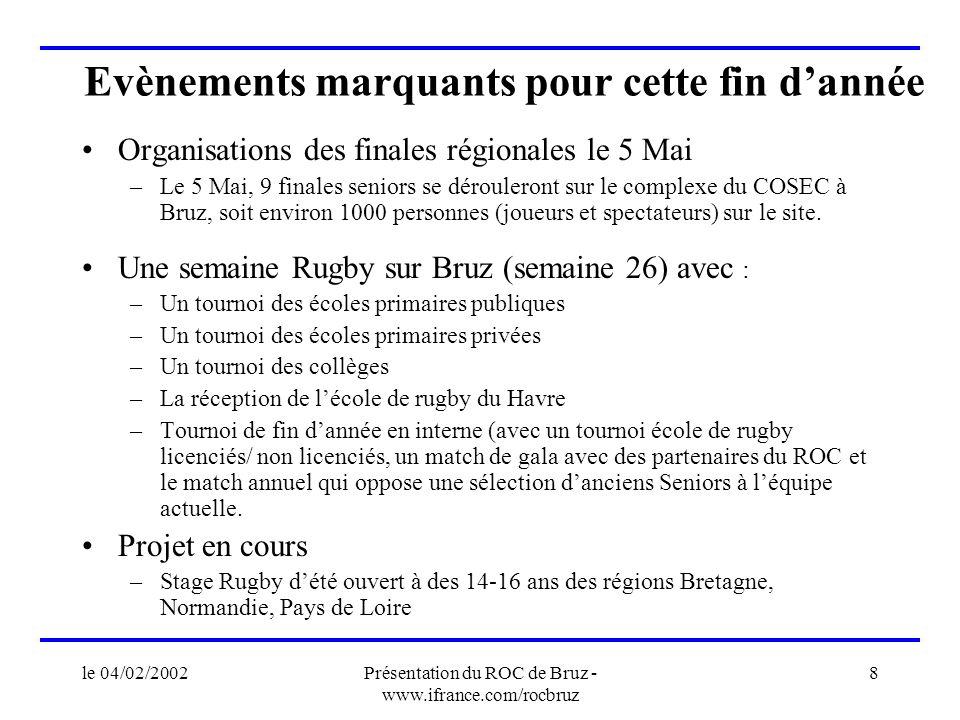 le 04/02/2002Présentation du ROC de Bruz - www.ifrance.com/rocbruz 8 Evènements marquants pour cette fin dannée Organisations des finales régionales l