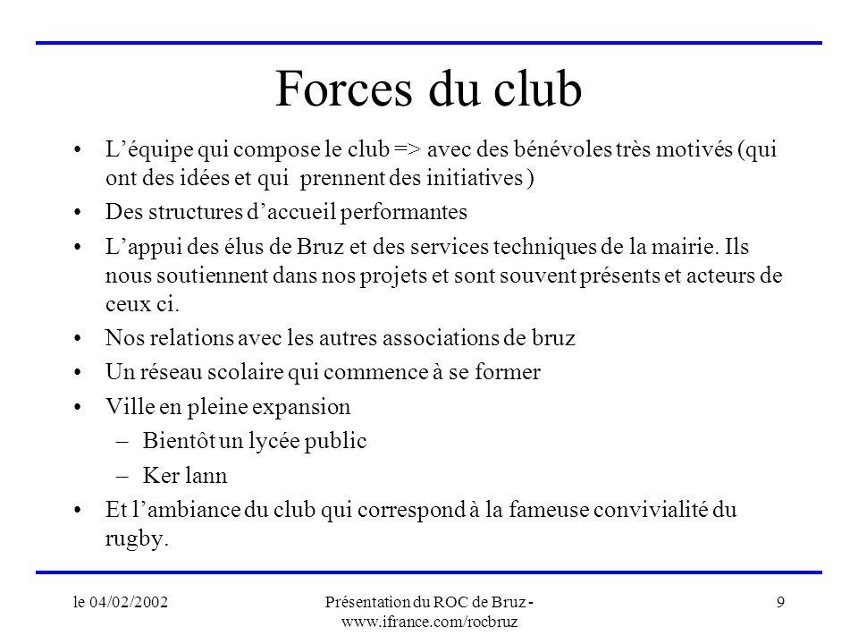 le 04/02/2002Présentation du ROC de Bruz - www.ifrance.com/rocbruz 9 Forces du club Léquipe qui compose le club => avec des bénévoles très motivés (qu