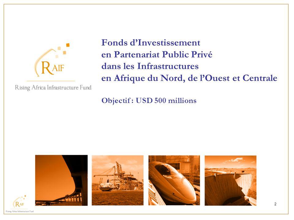 3 Infrastructures des secteurs économiques Ce sont les infrastructures de la vie économique.