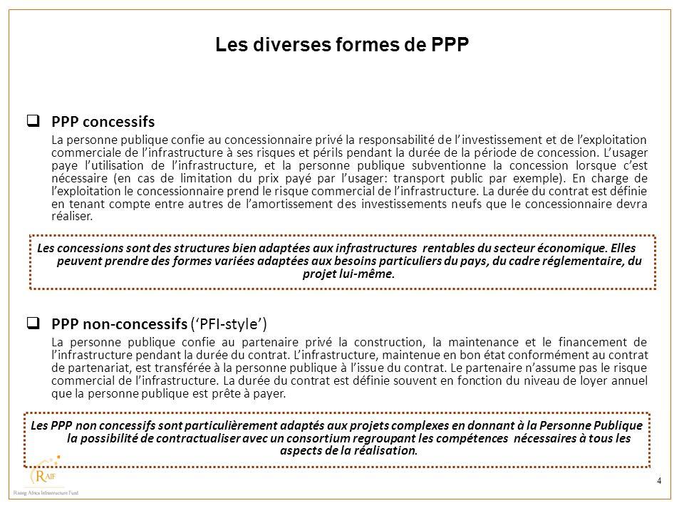 Les diverses formes de PPP 4 PPP concessifs La personne publique confie au concessionnaire privé la responsabilité de linvestissement et de lexploitat