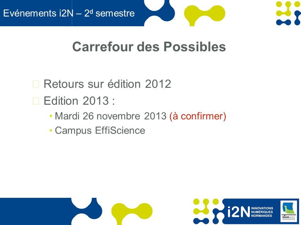 www.region-basse-normandie.fr Evénements i2N – 2 d semestre Carrefour des Possibles Retours sur édition 2012 Edition 2013 : Mardi 26 novembre 2013 (à confirmer) Campus EffiScience