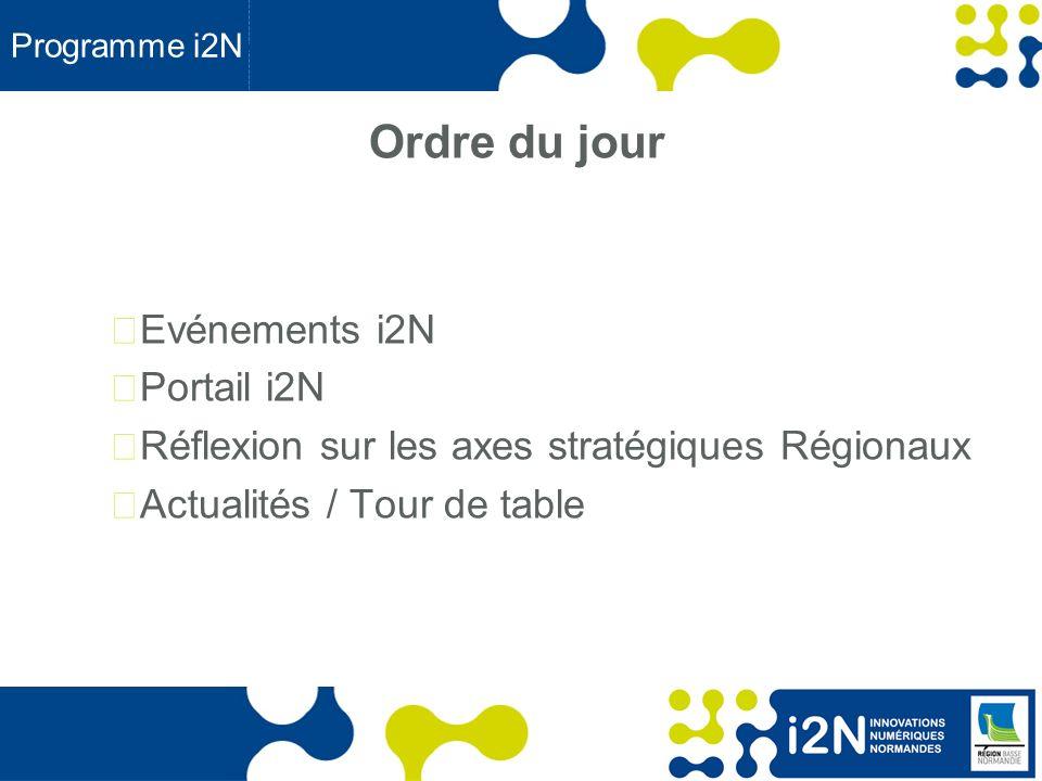 www.region-basse-normandie.fr Programme i2N Ordre du jour Evénements i2N Portail i2N Réflexion sur les axes stratégiques Régionaux Actualités / Tour de table