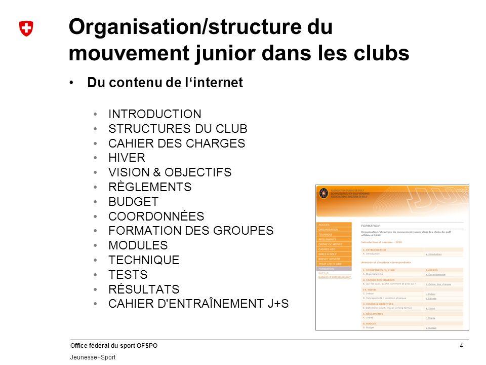 5 Office fédéral du sport OFSPO Jeunesse+Sport Cahier d exercices de golf pour juniors