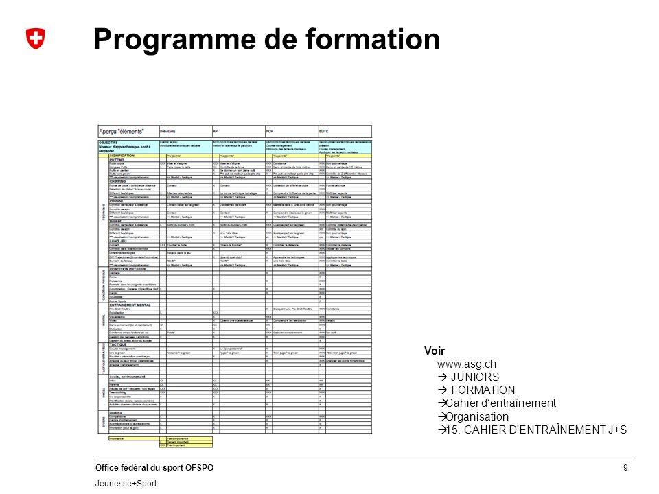 9 Office fédéral du sport OFSPO Jeunesse+Sport Programme de formation Voir www.asg.ch JUNIORS FORMATION Cahier dentraînement Organisation 15. CAHIER D