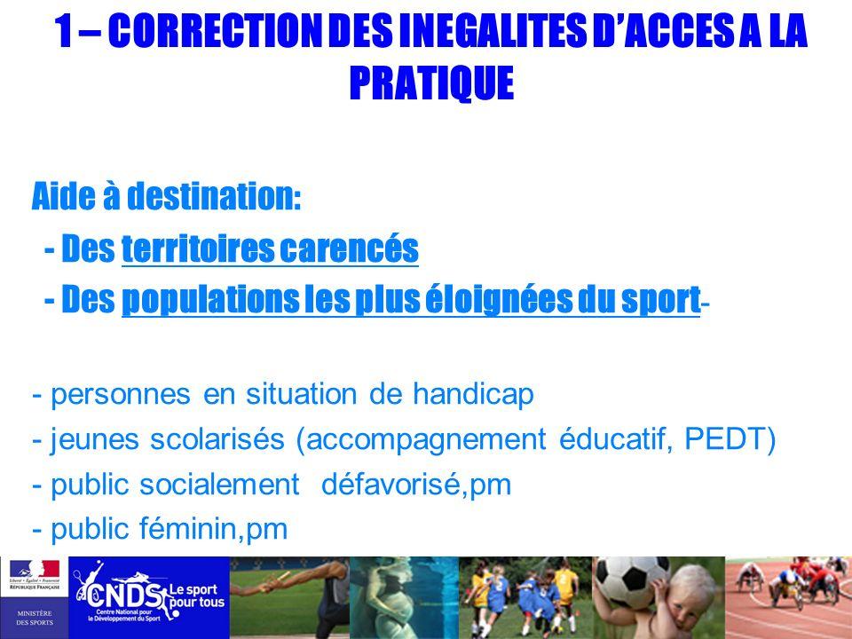 1 – CORRECTION DES INEGALITES DACCES A LA PRATIQUE Aide à destination: - Des territoires carencés - Des populations les plus éloignées du sport - - pe
