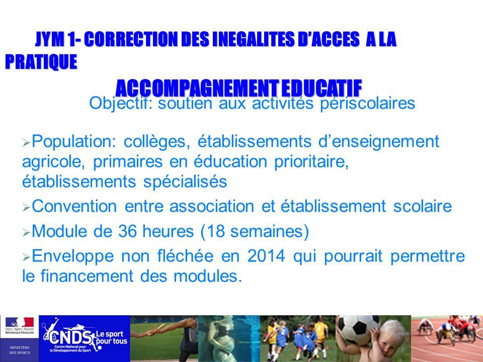 Objectif: soutien aux activités périscolaires Population: collèges, établissements denseignement agricole, primaires en éducation prioritaire, établis