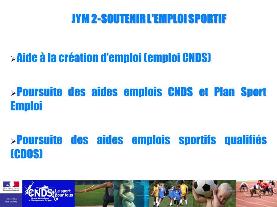 2-SOUTENIR L'EMPLOI SPORTIF JYM 2-SOUTENIR L'EMPLOI SPORTIF Aide à la création demploi (emploi CNDS) Poursuite des aides emplois CNDS et Plan Sport Em