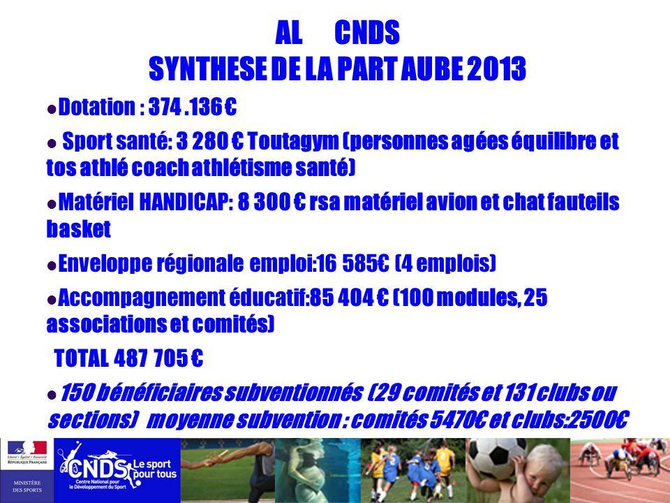 AL CNDS SYNTHESE DE LA PART AUBE 2013 Dotation : 374.136 Sport santé: 3 280 Toutagym (personnes agées équilibre et tos athlé coach athlétisme santé) M