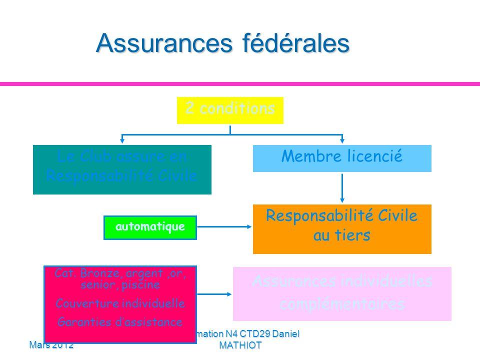 Mars 2012 Formation N4 CTD29 Daniel MATHIOT Assurances fédérales 2 conditions Le Club assure en Responsabilité Civile Membre licencié Responsabilité C