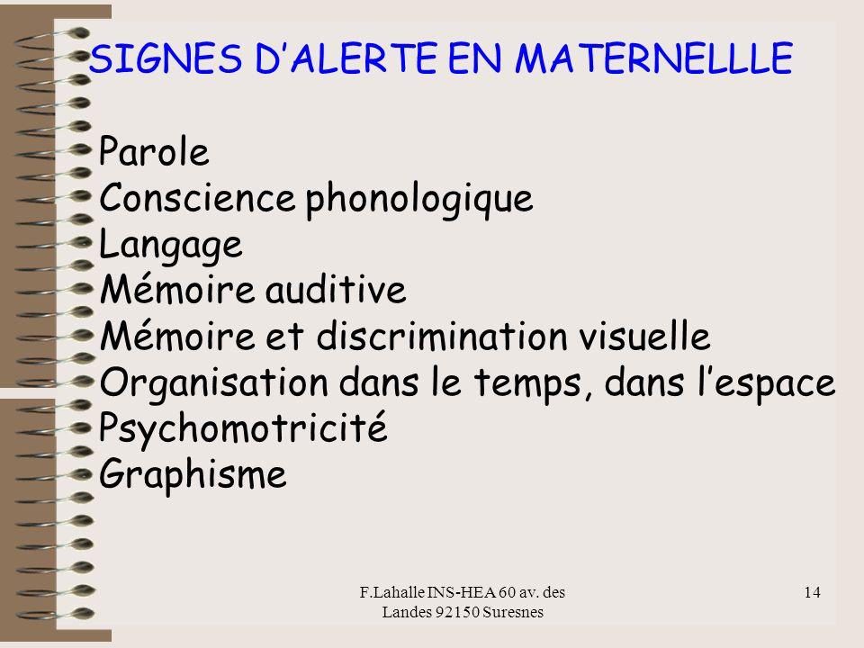 F.Lahalle INS-HEA 60 av. des Landes 92150 Suresnes 14 SIGNES DALERTE EN MATERNELLLE Parole Conscience phonologique Langage Mémoire auditive Mémoire et