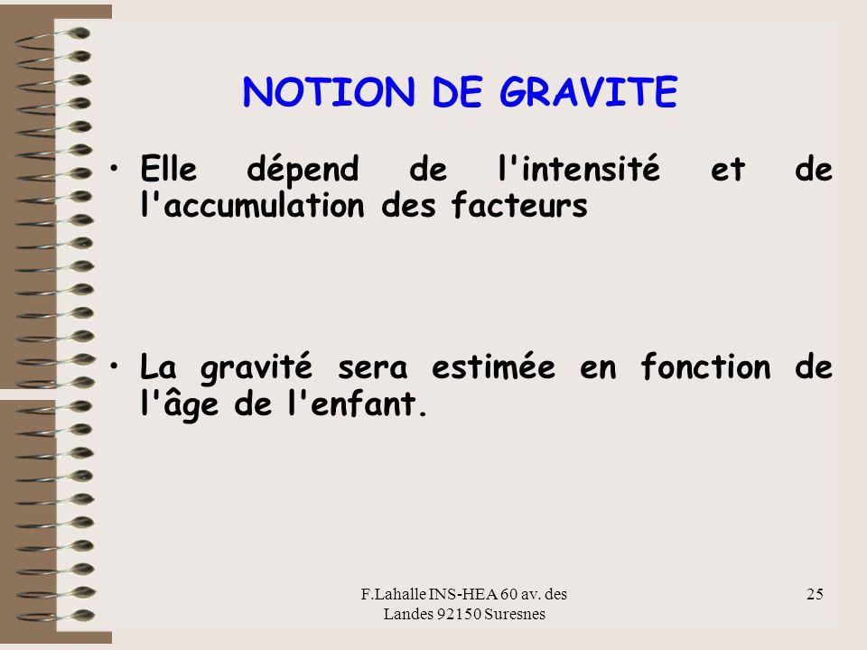 F.Lahalle INS-HEA 60 av. des Landes 92150 Suresnes 25 NOTION DE GRAVITE Elle dépend de l'intensité et de l'accumulation des facteurs La gravité sera e