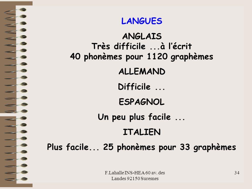 F.Lahalle INS-HEA 60 av. des Landes 92150 Suresnes 34 LANGUES ANGLAIS Très difficile...à lécrit 40 phonèmes pour 1120 graphèmes ALLEMAND Difficile...