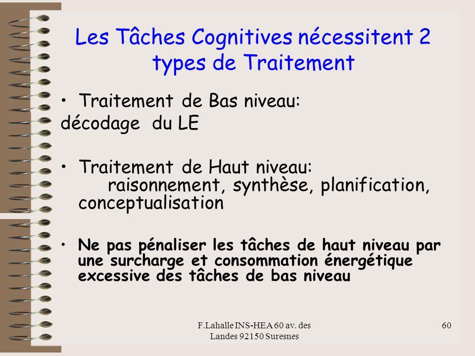 F.Lahalle INS-HEA 60 av. des Landes 92150 Suresnes 60 Les Tâches Cognitives nécessitent 2 types de Traitement Traitement de Bas niveau: décodage du LE