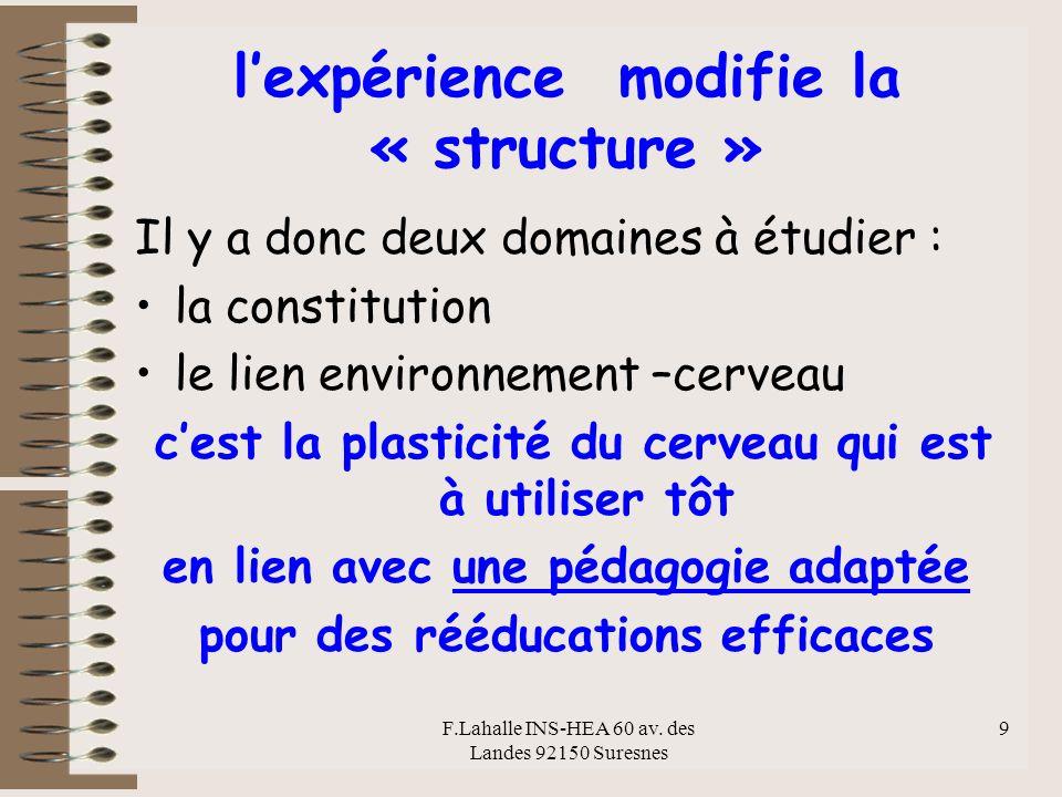 F.Lahalle INS-HEA 60 av. des Landes 92150 Suresnes 9 lexpérience modifie la « structure » Il y a donc deux domaines à étudier : la constitution le lie