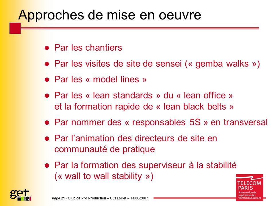 Page 21 - Club de Pro Production – CCI Loiret – 14/06/2007 Approches de mise en oeuvre Par les chantiers Par les visites de site de sensei (« gemba wa