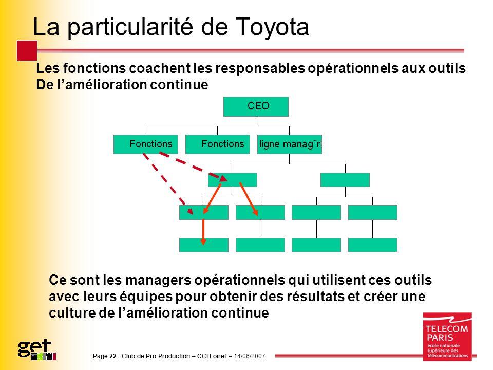 Page 22 - Club de Pro Production – CCI Loiret – 14/06/2007 La particularité de Toyota Les fonctions coachent les responsables opérationnels aux outils