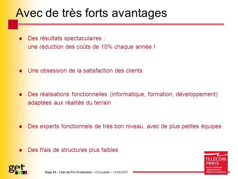 Page 24 - Club de Pro Production – CCI Loiret – 14/06/2007 Avec de très forts avantages Des résultats spectaculaires : une réduction des coûts de 10%