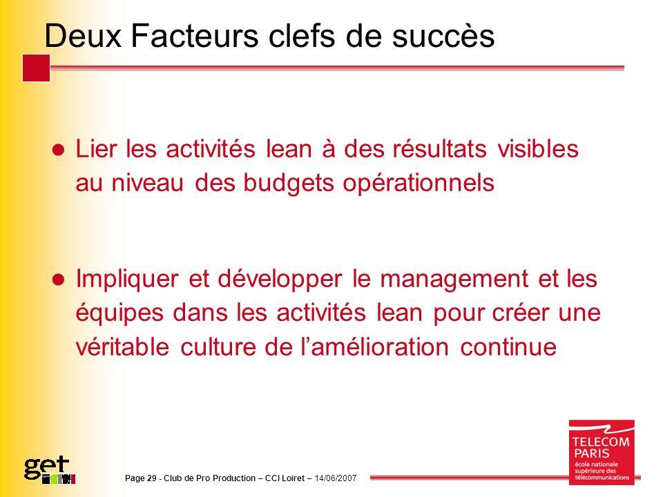 Page 29 - Club de Pro Production – CCI Loiret – 14/06/2007 Deux Facteurs clefs de succès Lier les activités lean à des résultats visibles au niveau de